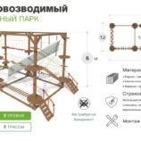 Модульный веревочный парк, 16 этапов